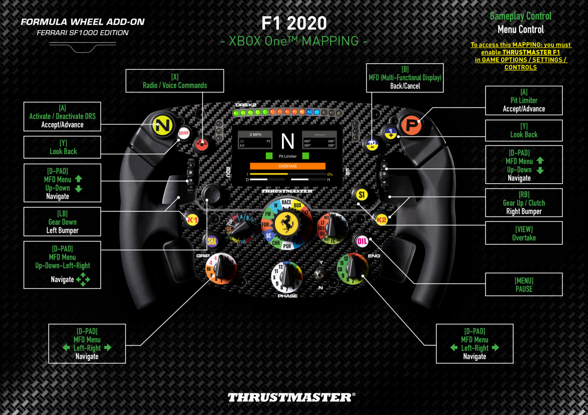 https://ts.thrustmaster.com/download/pictures/PCMAC/SF1000/Ferrari_SF1000E_F1-2020_XBOX-Native_mapping.png